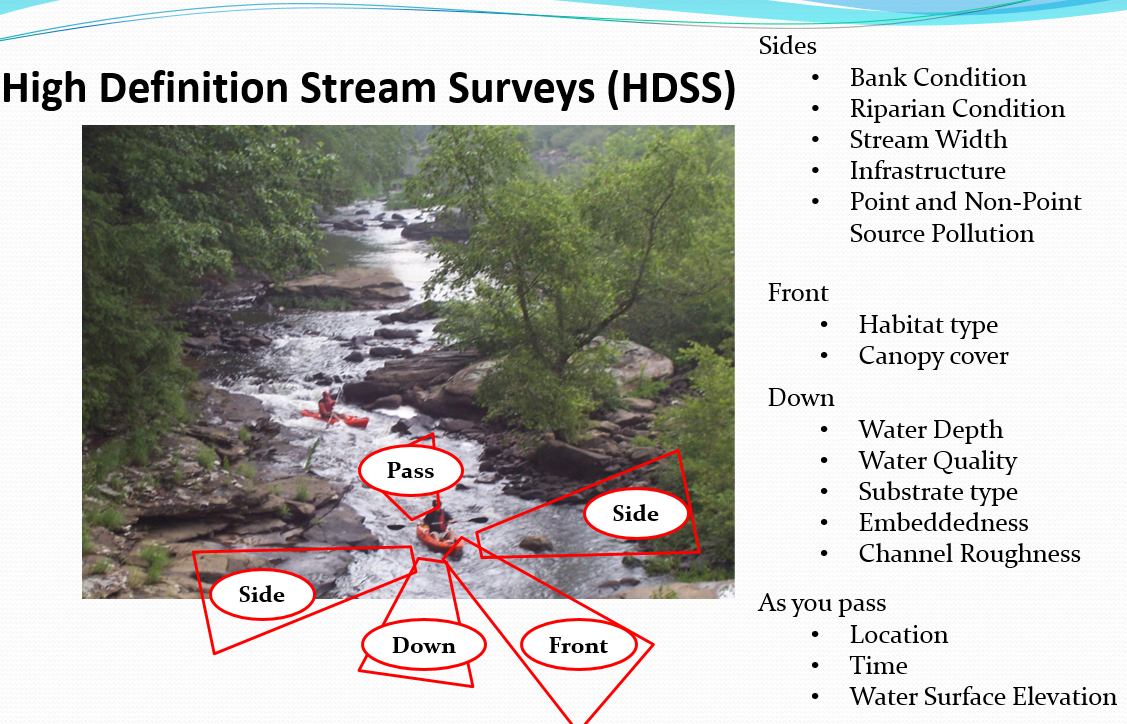 hdss overview – trutta environmental solutions