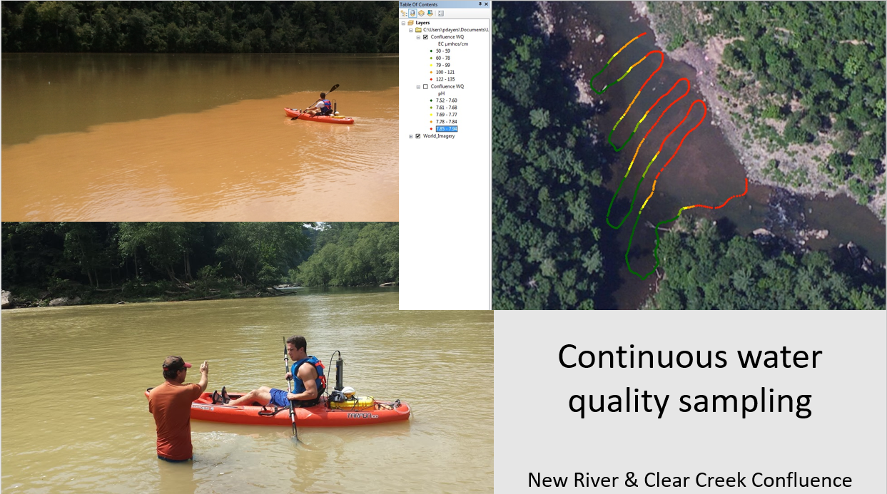Water Quality – Trutta Environmental Solutions